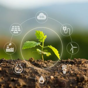 Die sechs ESG-Megatrends